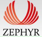 Zephyr Internetowa Hurtownia Odzieży, Centrum chińskie Wólka Kosowska